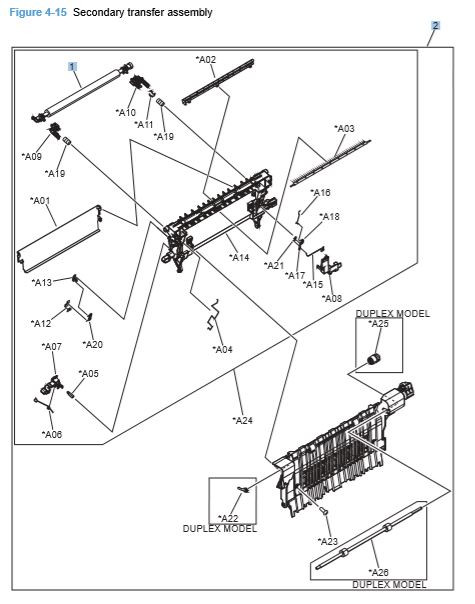 15) HP CP4025 CP4525 Secondary Transfer Assembly Printer Diagram