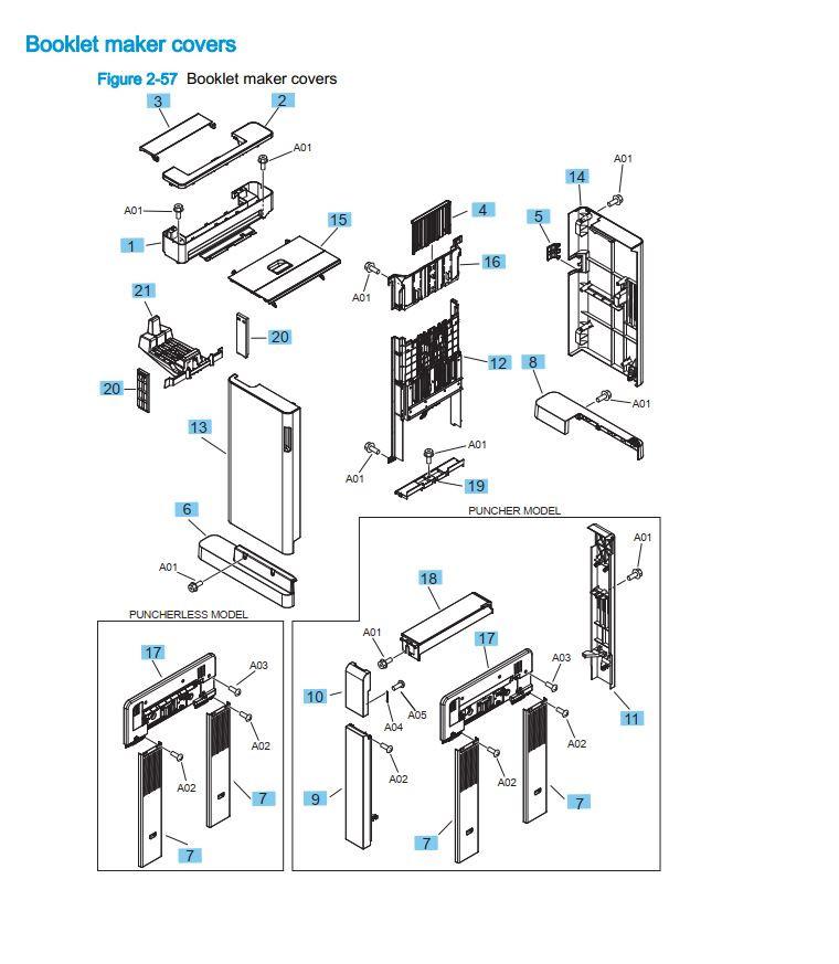 23. HP M855 M880 Booklet maker covers printer part diagrams