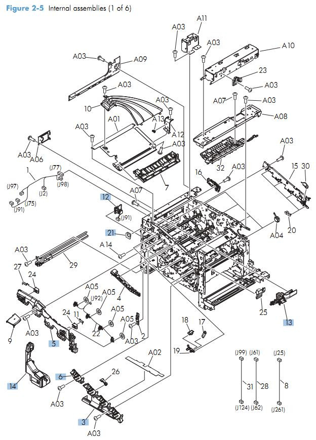 3. HP M570  Internal Components 1 of 6 printer parts diagram