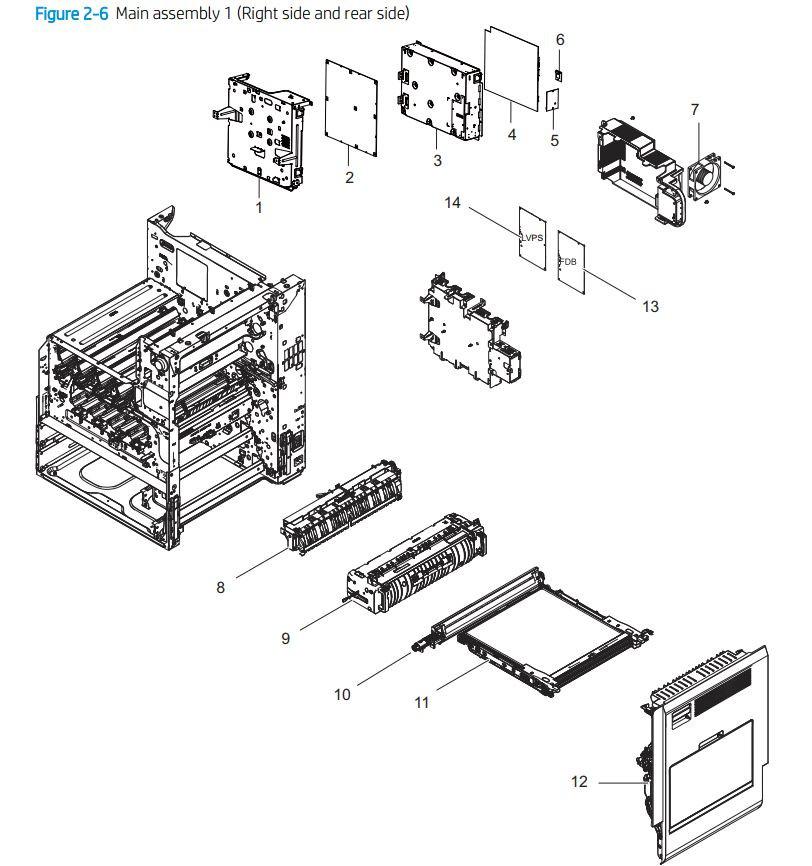2. HP E77422 E77428 Main assembly printer parts diagram