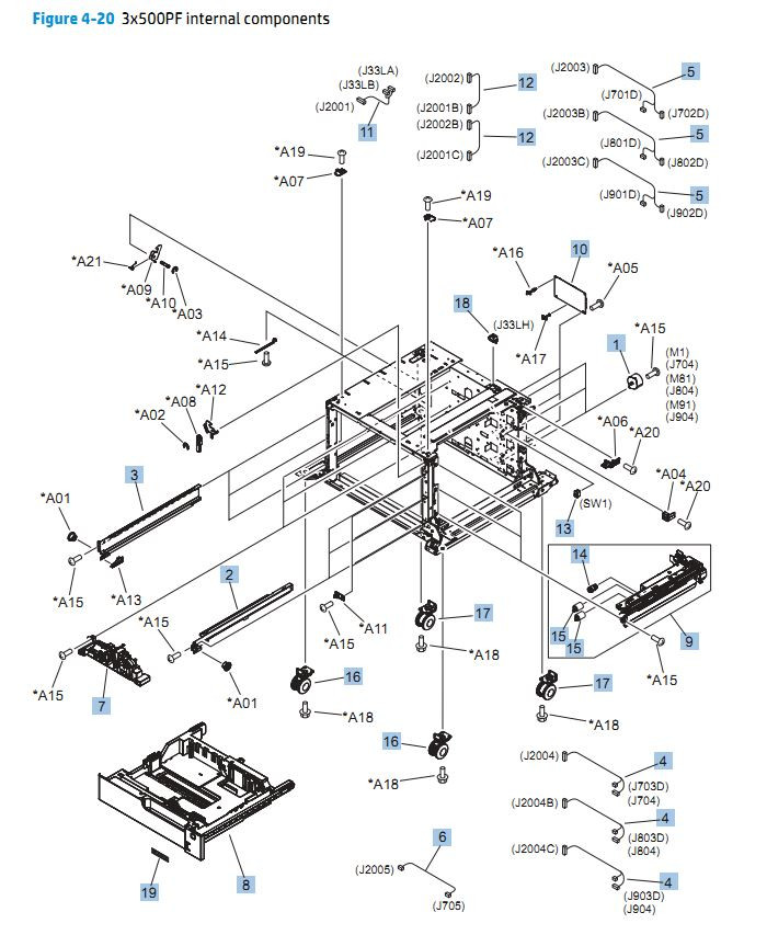 20. HP CP5525n 3 x 500 paper feeder internal components printer parts diagram