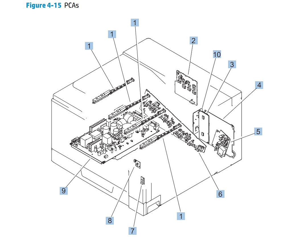 15. HP CP5525n PCA printed circuit board assembly printer parts diagram