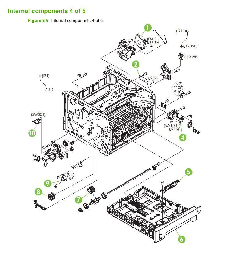 6. HP P2035 P2055 Internal assemblies 3 of 5 printer parts diagram