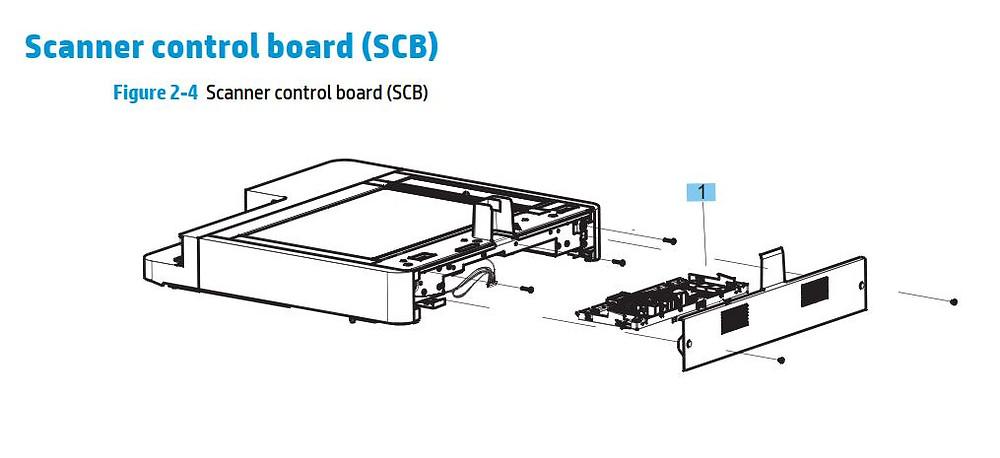 4. HP M630 Scanner control board SCB printer part diagrams
