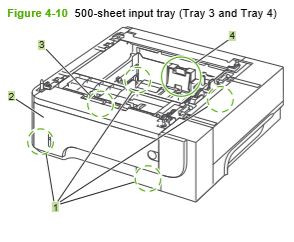 8) HP P3010 P3015 500 sheet input tray 2 tray 4 printer parts diagram