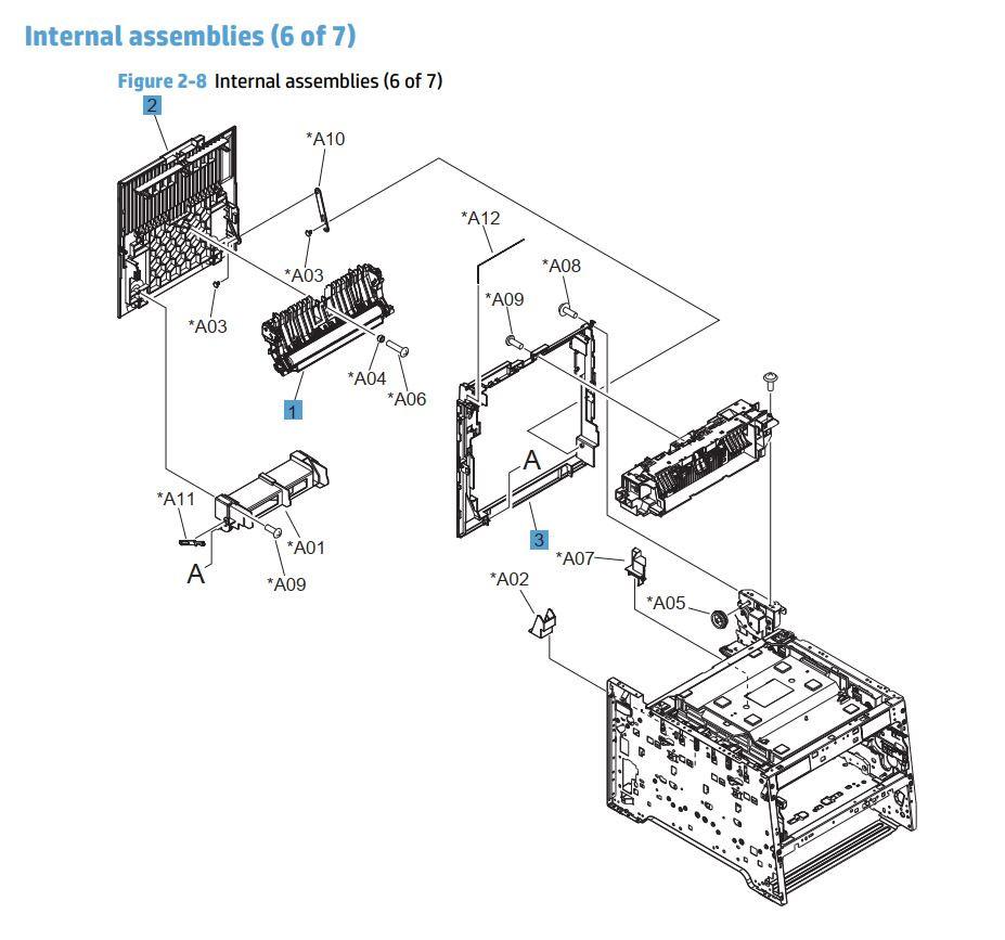 8. HP M476 Internal assemblies 6 of 7 printer part diagrams