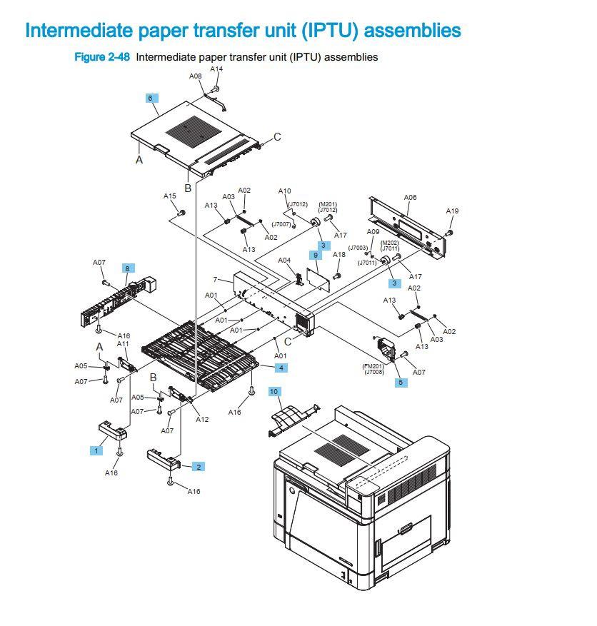 14. HP M880 M855 Intermediate paper transfer unit IPTU printer part diagrams