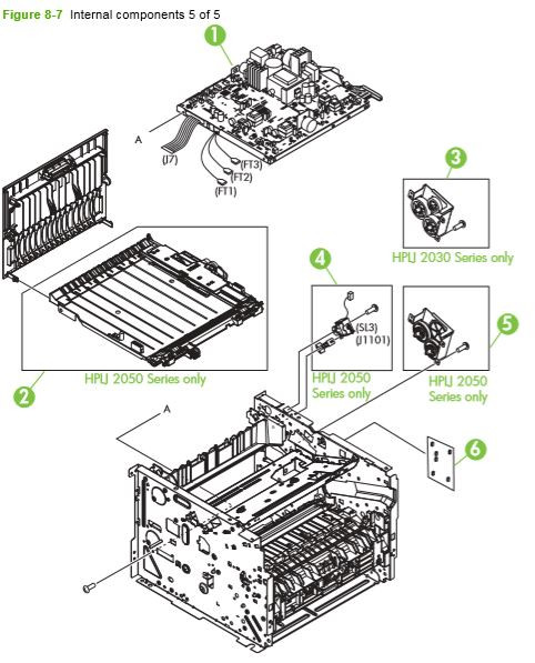7. HP P2030 P2035 P2050 P2055 Internal assemblies 5 of 5 printer parts diagram