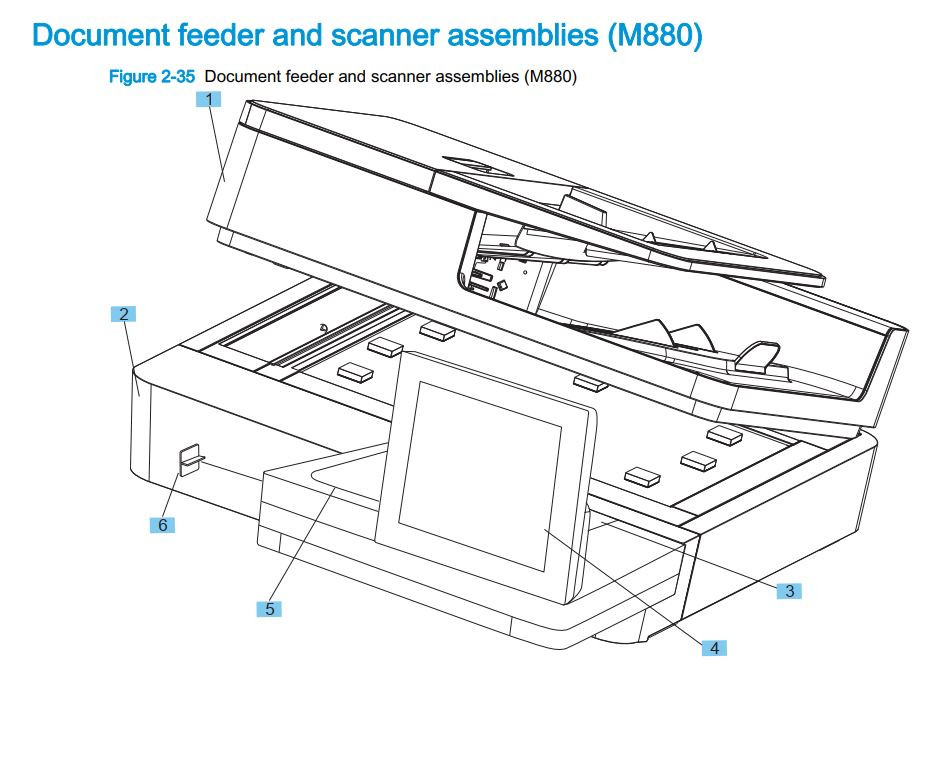 1. HP M880 Document feeder and scanner assembly printer part diagrams