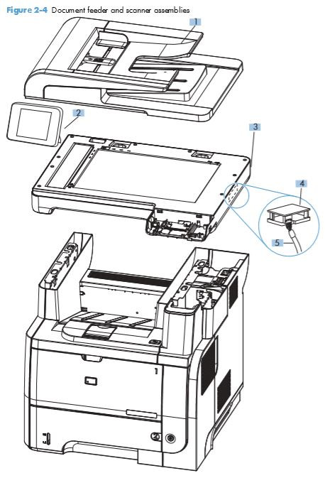2. HP M521 Document feeder and scanner printer parts diagram