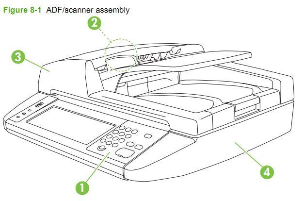 HP CM3530 ADF and scanner assemblies printer parts diagram
