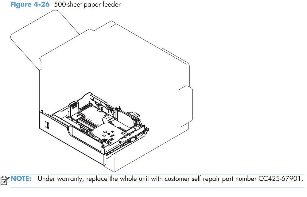 26. HP CM4540 500 sheet paper feeder printer parts diagram