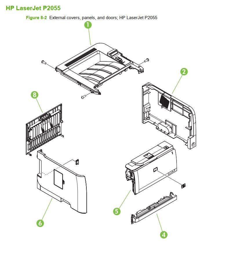 2. HP P2055 Covers, Panels and doors diagram printer parts diagram