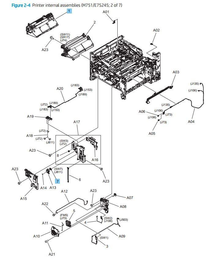 4. HP M751 E75245 Printer internal assemblies 2 of 7 printer parts diagram