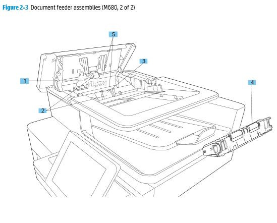 3. HP M680 Document feeder 2 of 2 assembly printer parts diagram