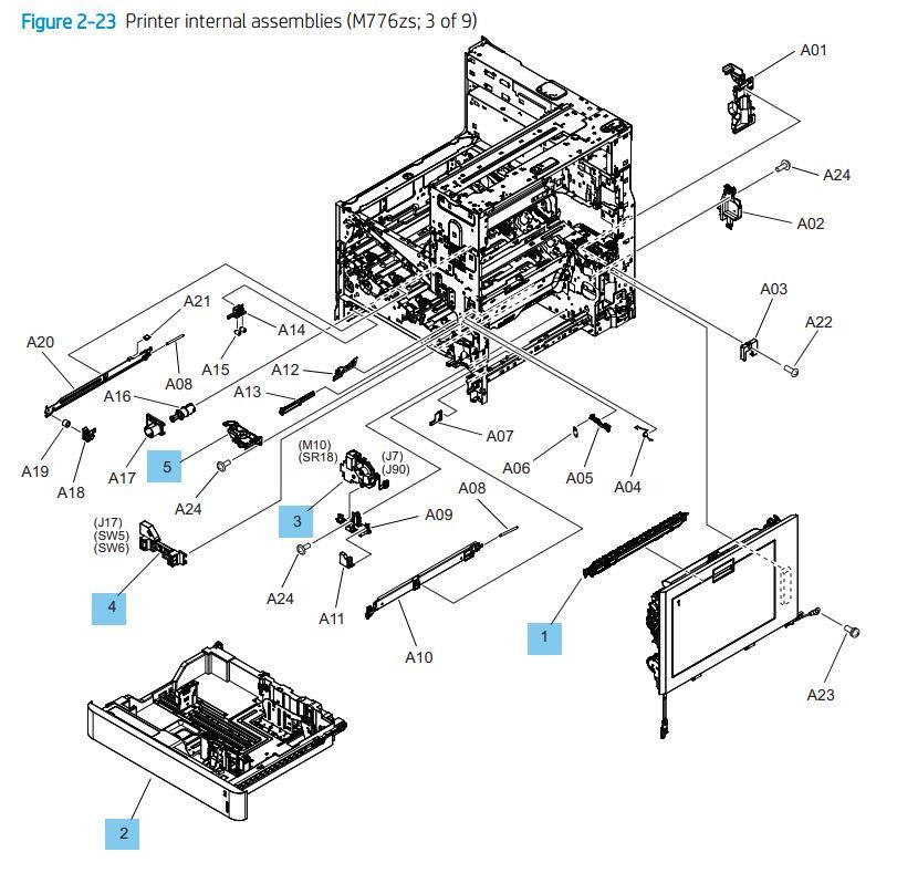 23. HP M776dn Printer internal assemblies 3 of 9 printer parts diagram
