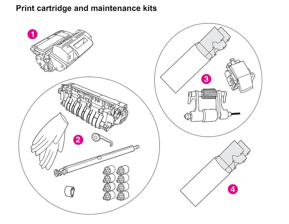 HP 4345 Q3942A 4345x Q3943A 4345xs Q3944A 4345xm Q3945A Print cartridge and maintenance kits Printer Part Diagrams