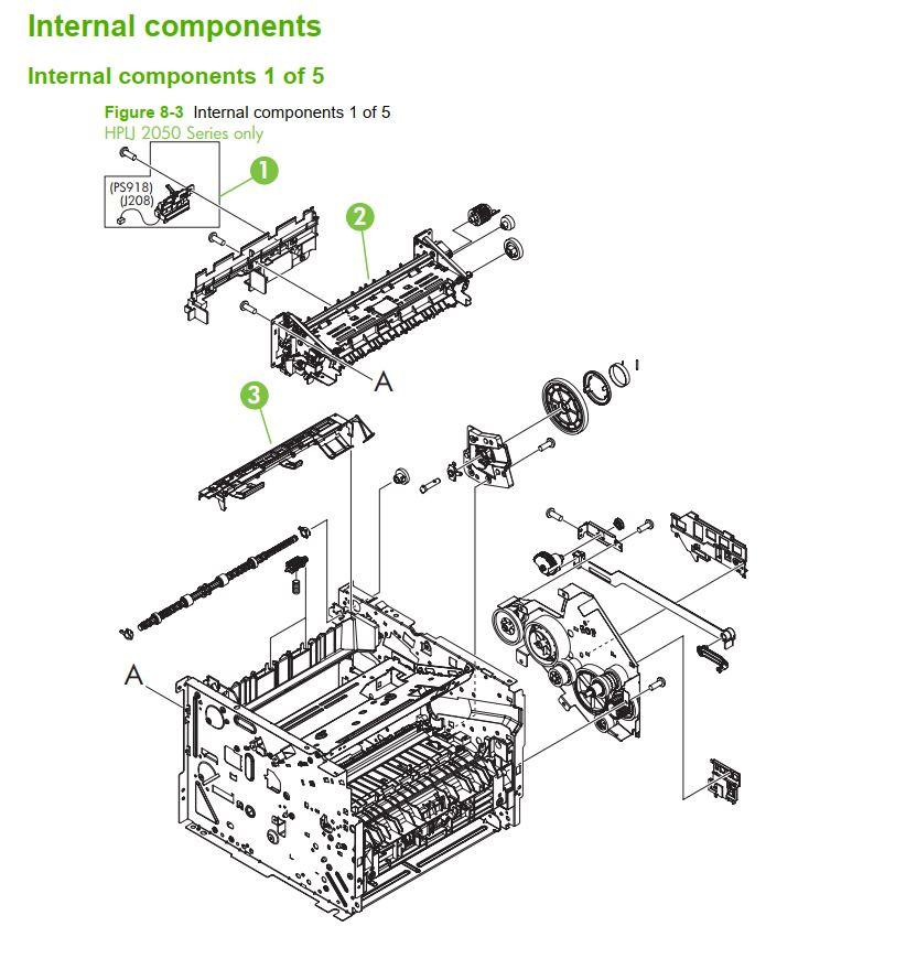 3. HP P2035 P2055 Internal assemblies 1 of 5 printer parts diagram