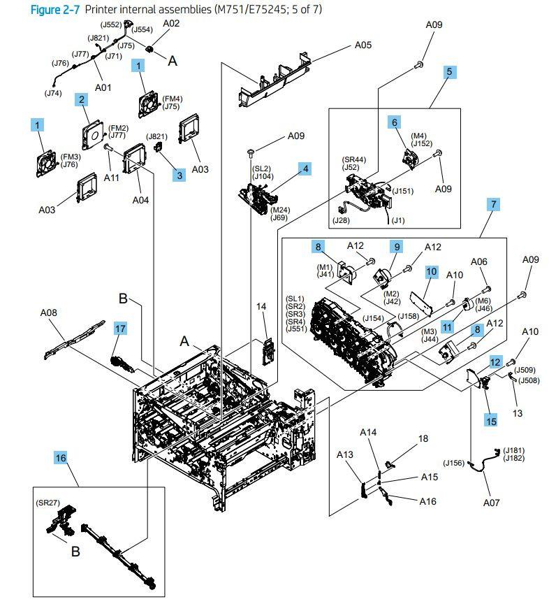 7. HP M751 E75245 Printer internal assemblies 5 of 7 printer parts diagram