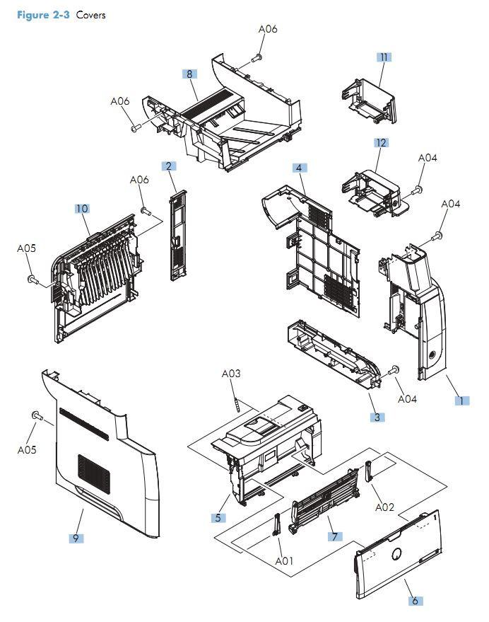 1. HP M525 Covers, Panels and doors printer parts diagram