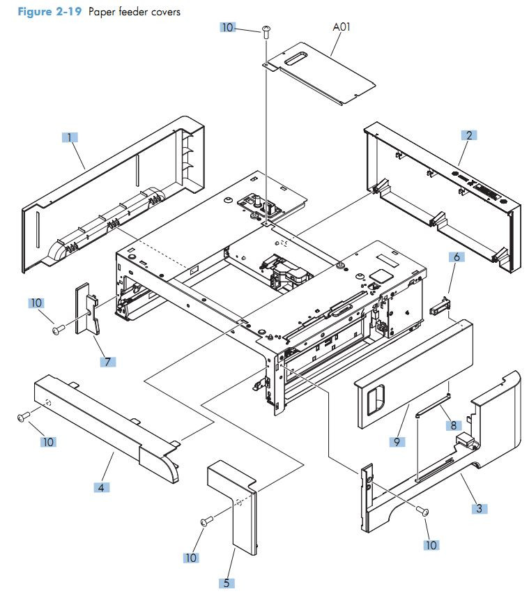 17. HP M575 Paper feeder covers printer parts diagram
