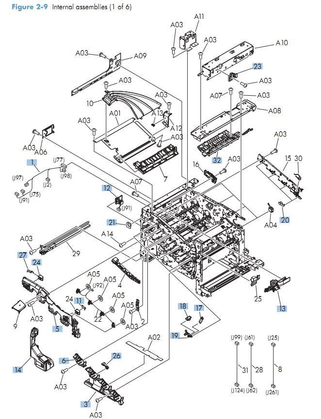 7. HP M575 Internal Components 1 of 6 printer parts diagram