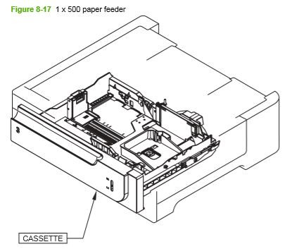 16) HP CP3525 Paper feeder 500 sheet 1 x 500 assembly printer parts diagram