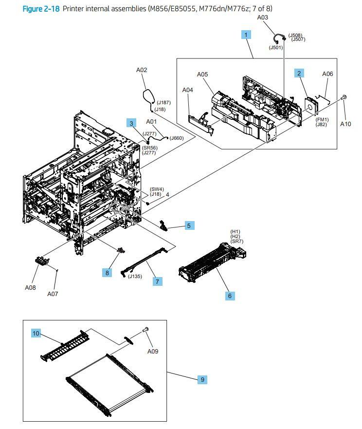 18. HP M776dn M776z M856 E85055 Printer internal assemblies 7 of 8 printer parts diagram