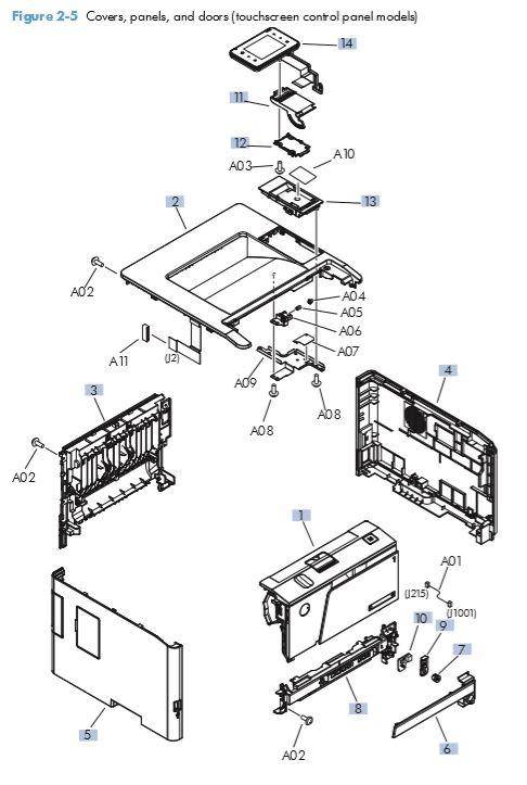 2. HP M401 M425 Covers, Panels and doors diagram 1 of 2 printer parts diagram