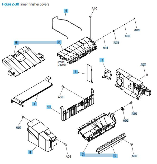 30. HP Printer internal finisher covers printer parts diagram