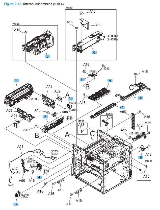 7) HP M806 M830 Internal assemblies 2 of 4 printer parts diagram