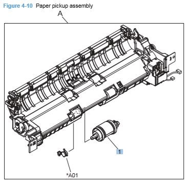 10) HP CP5225 Paper pickup assembly printer parts diagrams