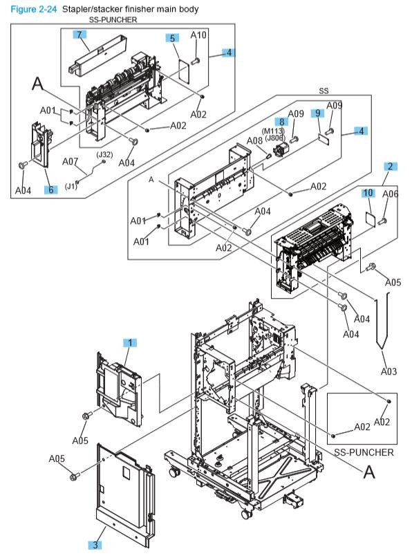 HP M806 M830 Stapler stacker finisher main body SS-Puncher printer parts diagram
