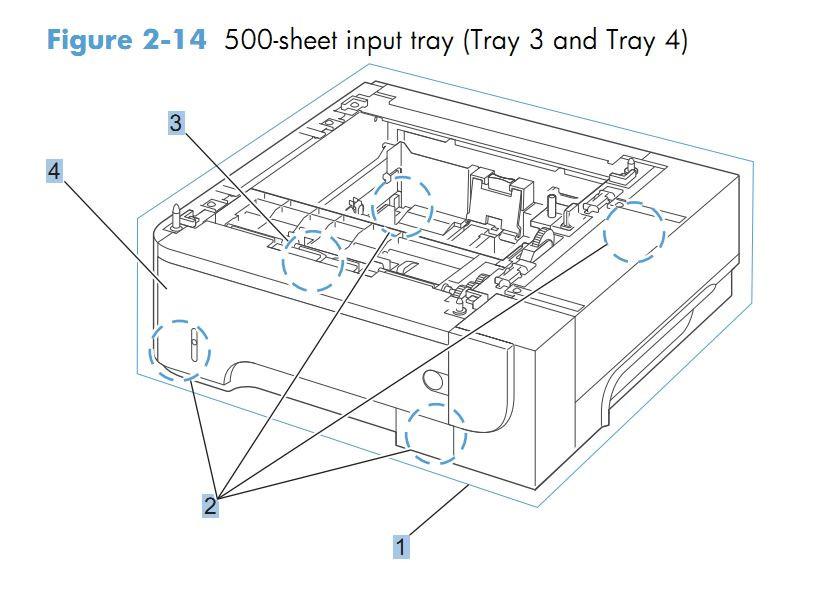 12. HP M525 500 sheet input tray 3 and tray 4 printer parts diagram