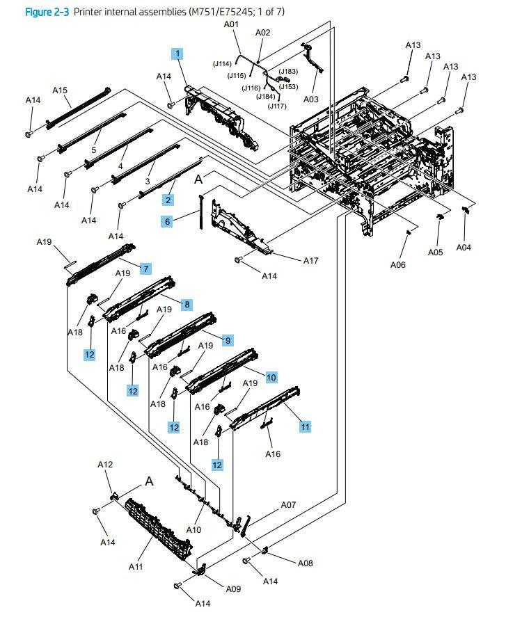 3. HP M751 E75245 Printer internal assemblies 1 of 7 printer parts diagram