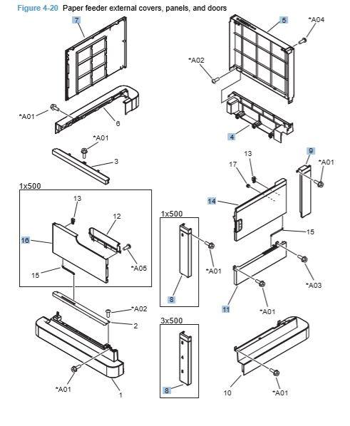 20) HP CP4025 CP4525 Paper Feeders External Covers, Panels and Doors Printer Diagram
