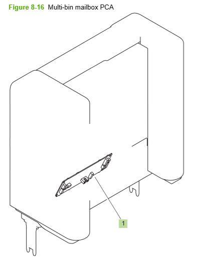 12) HP P4014 P4015 P4515 Multi bin mailbox PCA printer parts diagram