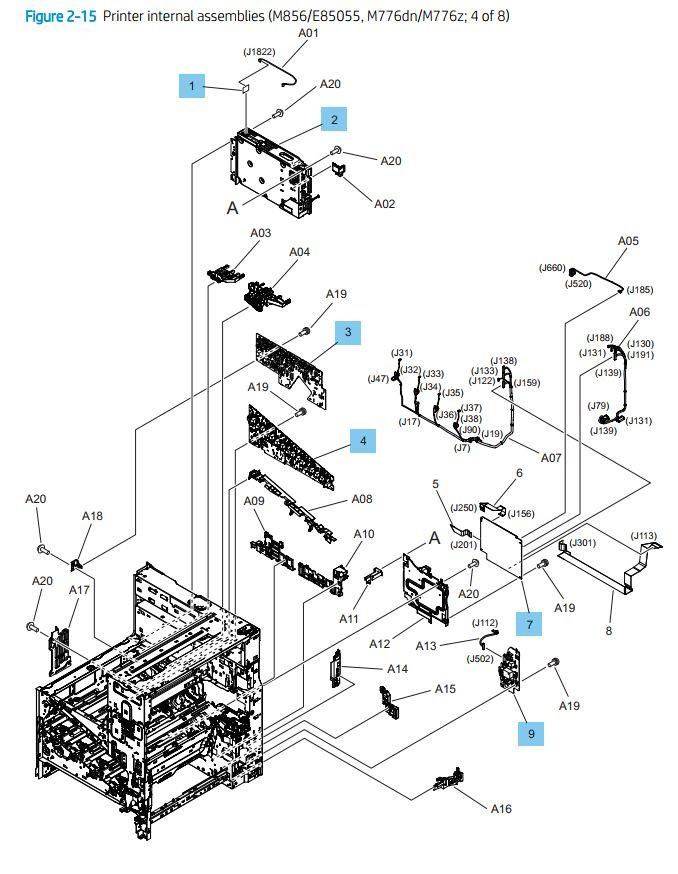15. HP M776dn M776z M856 E85055 Printer internal assemblies 4 of 8 printer parts diagram