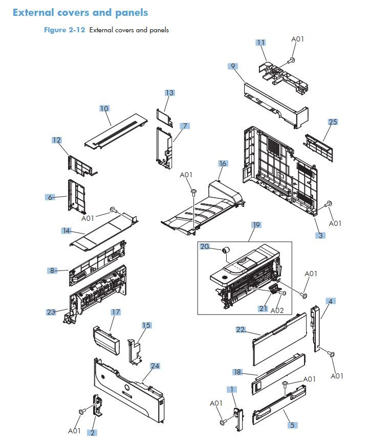 5. HP M725 Covers panels and doors printer part diagrams