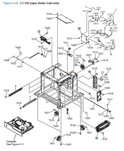 22) HP CP4025 CP4525 3 x 500 Paper Feeder Main Body Printer Diagram