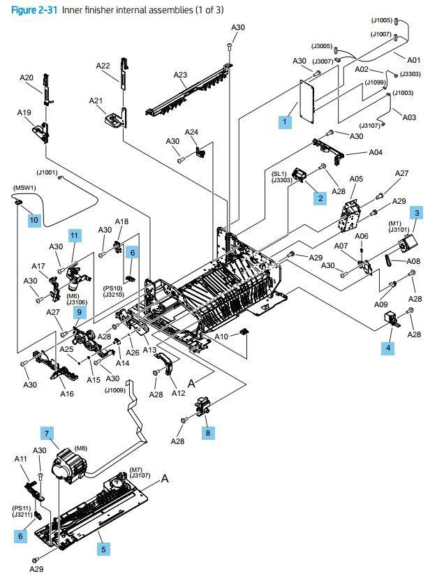 31. HP Printer internal finisher 1 of 3 printer parts diagram