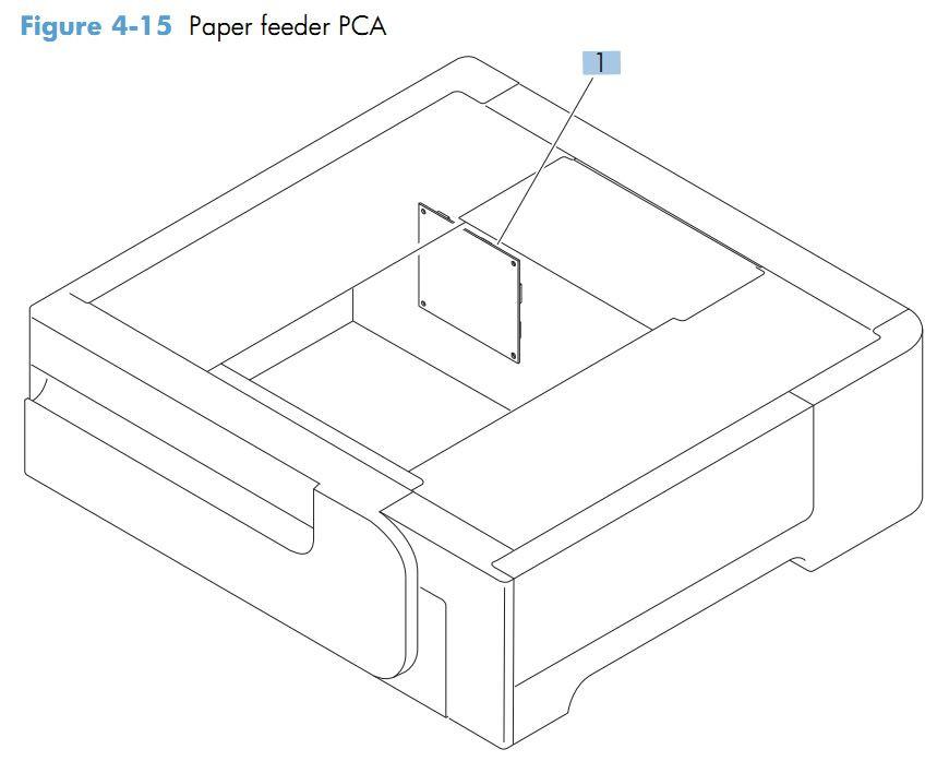 15. HP M551 Paper Feeder PCA printer parts diagram