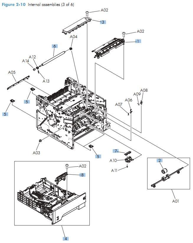 8. HP M525 Internal assemblies 3 of 6 printer parts diagram