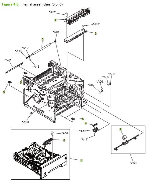 4) HP P3010 P3015 Internal assemblies 3 of 6 printer parts diagram