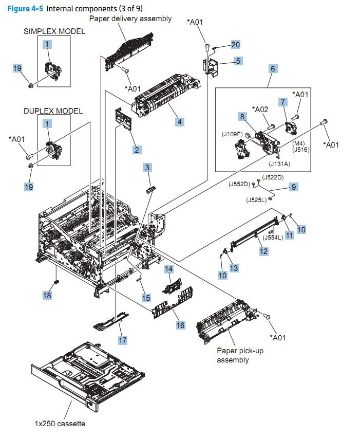 5. HP CP5525n Internal Components 3 of 9 printer parts diagram
