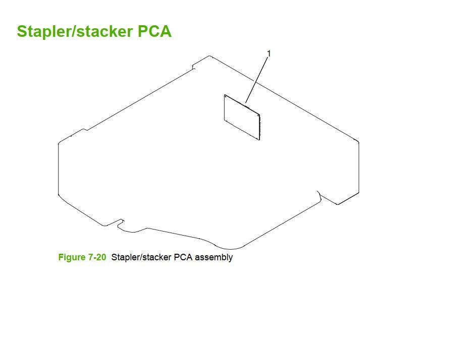 19. HP M5025 M5035 Stapler stacker PCA circuit board printer part diagrams