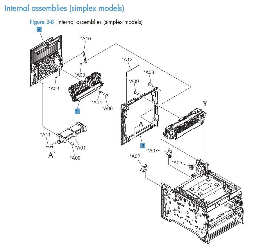 8.  HP LaserJet M375 M475 Internal assemblies Simplex models printer part diagrams