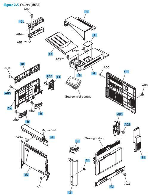 5. HP M651 Covers, Panels and doors printer parts diagram
