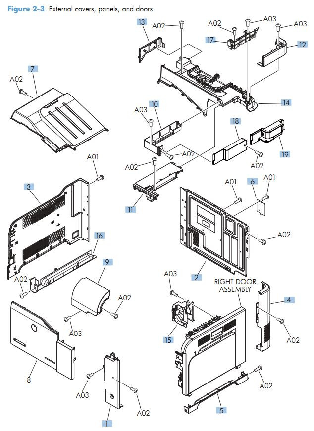 HP M575 Covers, Panels and doors printer parts diagram