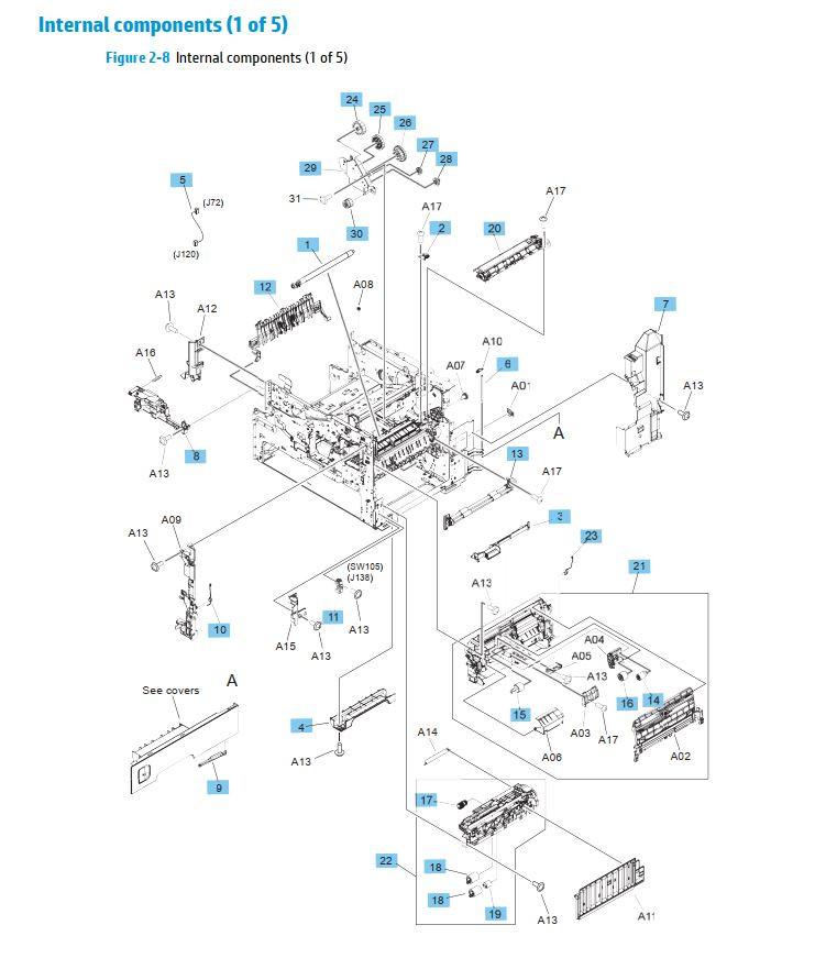 7. HP M630 Internal assemblies 1 of 5 printer parts diagram